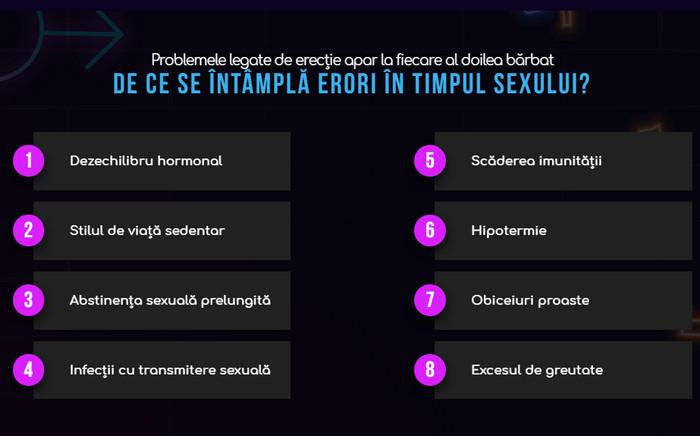 modul în care abstinența afectează erecția