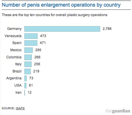 penisuri rațe argentine