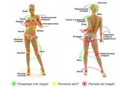 Cele mai fierbinti puncte pe harta erogena a barbatilor - CSID: Ce se întâmplă Doctore?